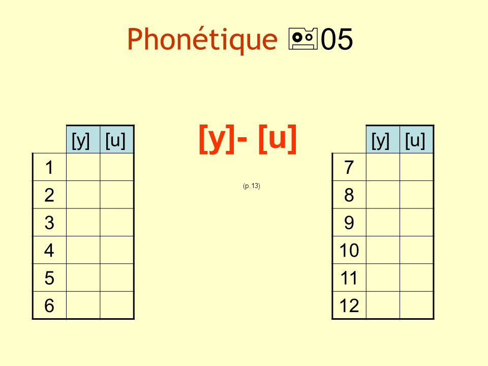 [y]- [u] Phonétique 05 (p.13) [y] [u] 1 2 3 4 5 6 [y] [u] 7 8 9 10 11